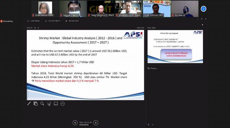 FGD Strategi Penguatan Jaringan Produksi dan Distribusi Komoditi Primer – 28 September 2021